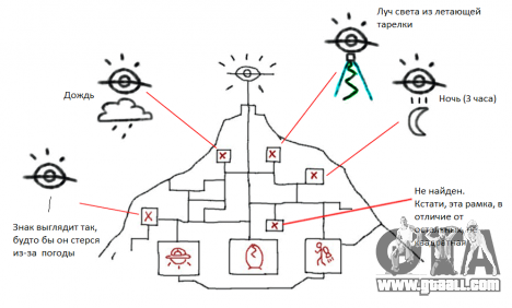 GTA 5 Символы (знаки) горы Чилиад (Chiliad)
