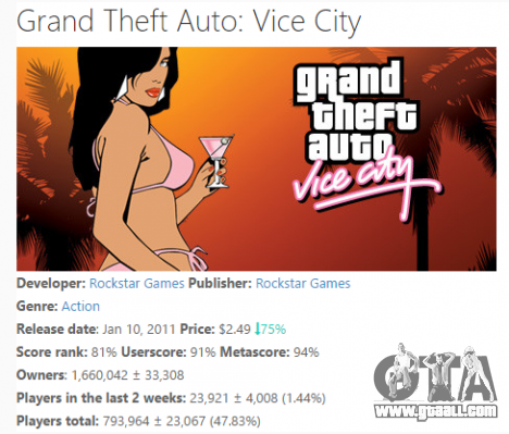 Sale GTA Vice City