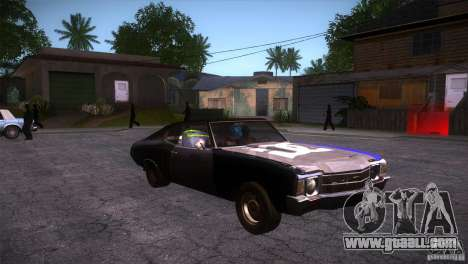 Chevrolet Chevelle SS DC for GTA San Andreas back view