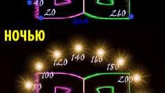 Speedometer DC