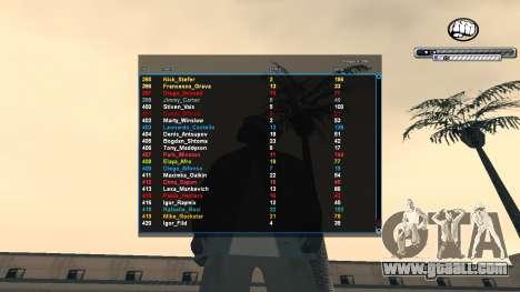 C-HUD v1.0 for GTA San Andreas third screenshot
