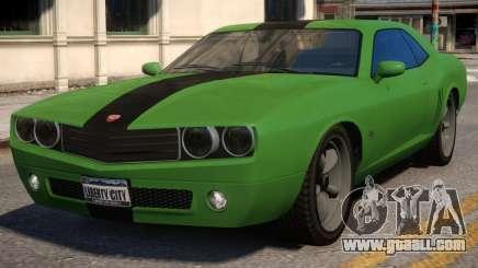Bravado Gauntlet Muscle Car Rims for GTA 4