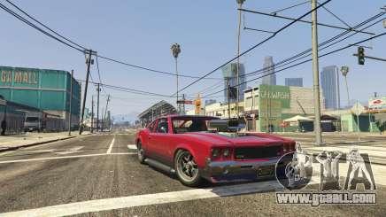 Stop Reversing While Braking 1.3 for GTA 5